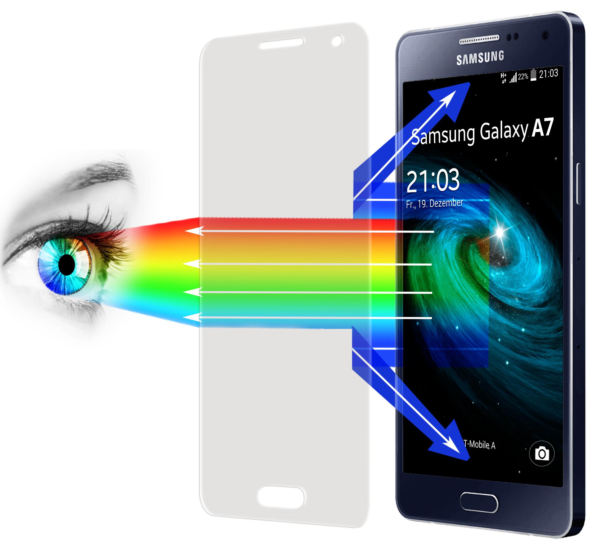 Samsung Galaxy A7 Panzerglas Displayschutz